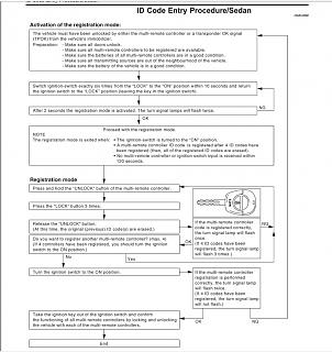 Click image for larger version.  Name:nissan pulsar remote procedure.jpg Views:35 Size:169.1 KB ID:1864