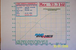 Click image for larger version.  Name:my dyno.jpg Views:251 Size:78.5 KB ID:1176